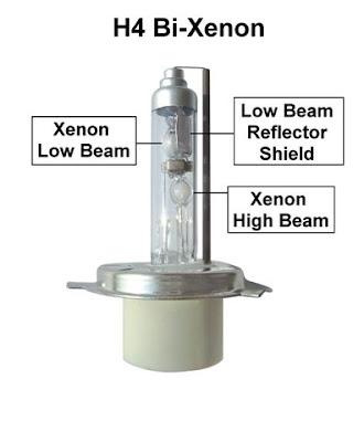 الزينون Xenon