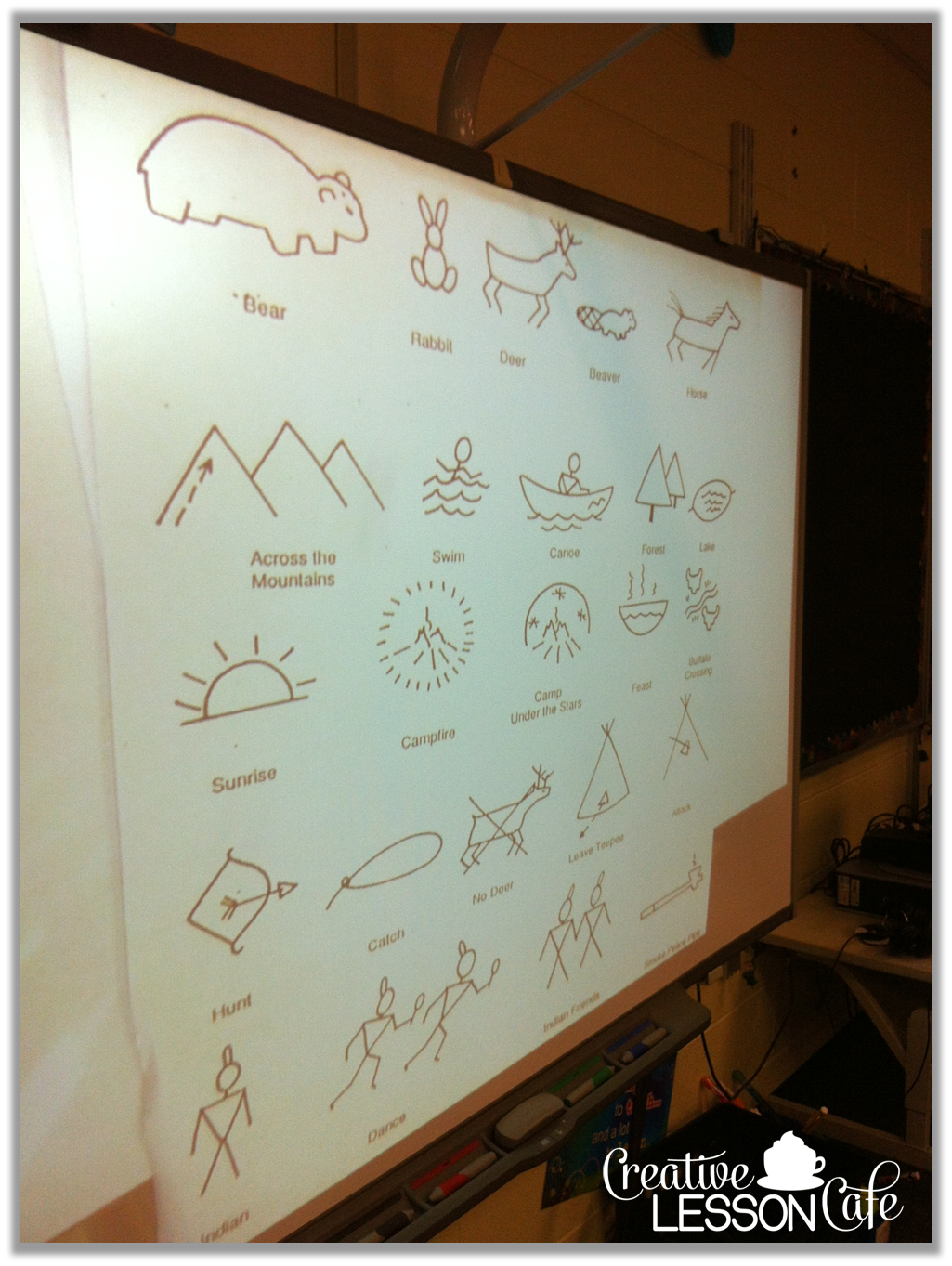 Creative Lesson Cafe Native American Picture Writing