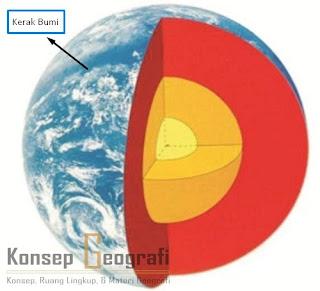 Lapisan Bumi