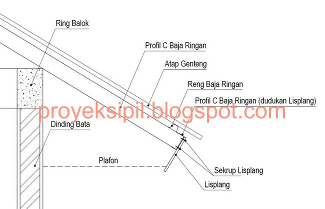 Cara Memasang Lisplang pada Rangka Atap Baja Ringan