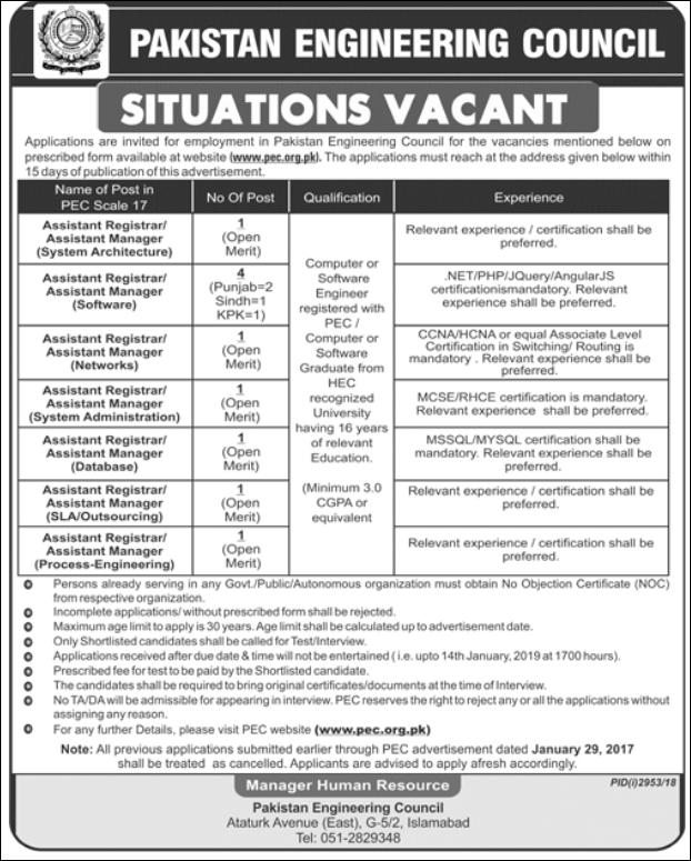 Advertisement for Pakistan Engineering Council Jobs