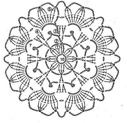 World crochet: Motive 91