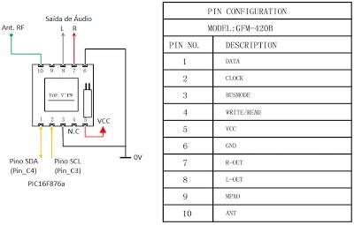 Ligação do modulo TEA5767/68 com o PIC