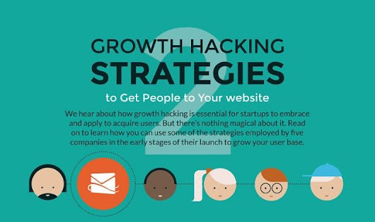 Growth Hacking Strategies #infographic