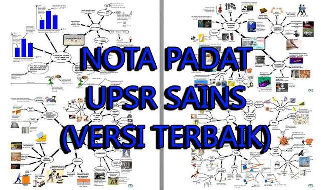 Nota Padat UPSR Sains Direct Link Download