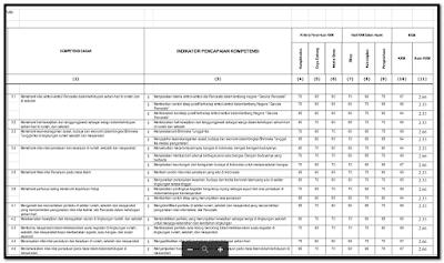 Aplikasi KKM SD/MI Plus Excel Kurikulum 2013
