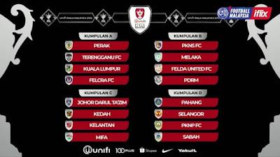 Piala Malaysia 2018 Jadual Perlawanan dan Senarai Pasukan
