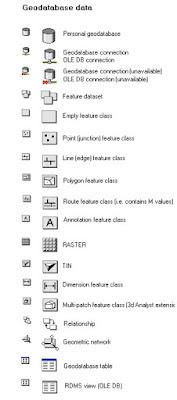 Iconos de una geodatabase