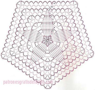 esquema-crochet-pentagono