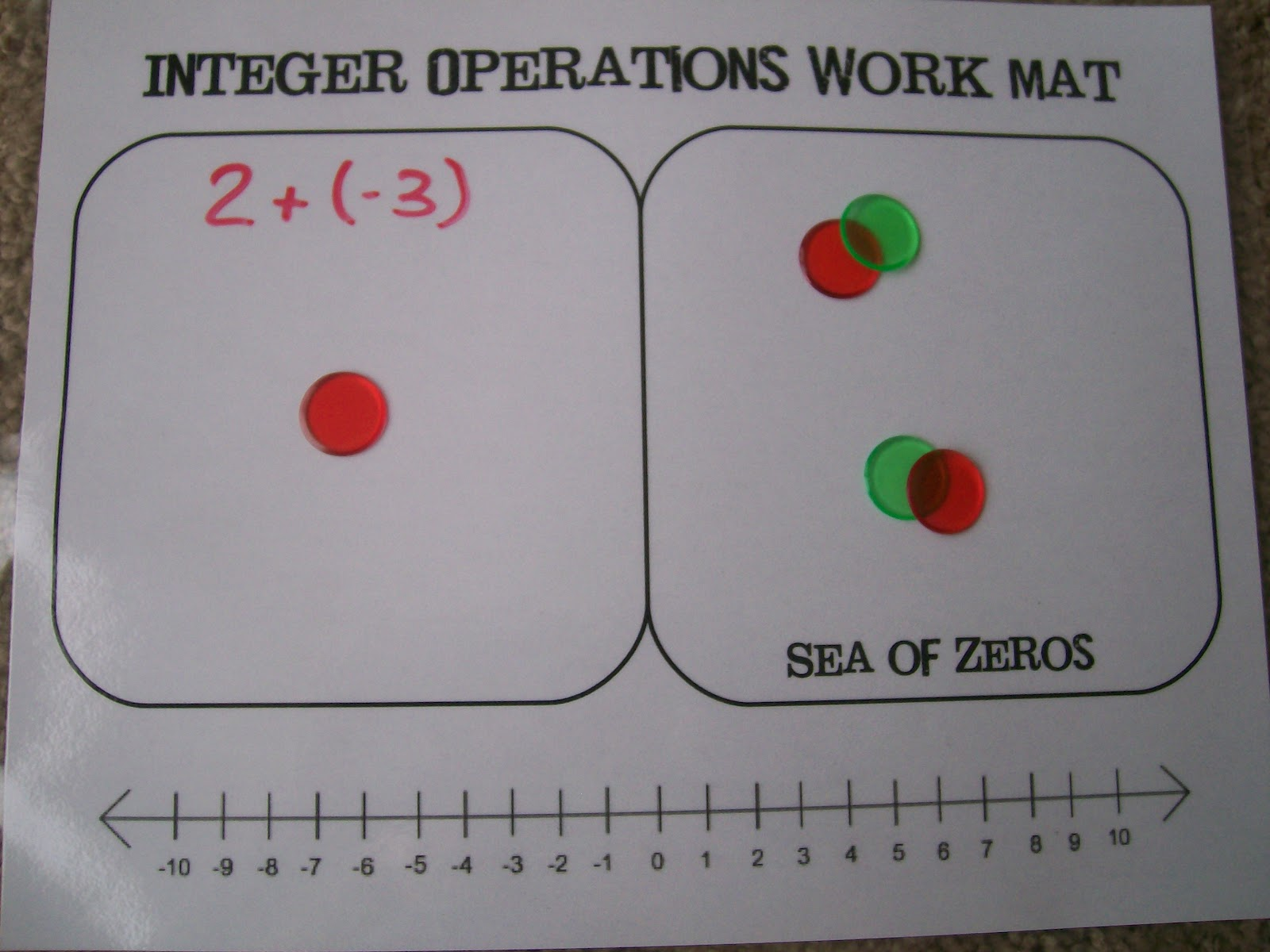 Math Love Teaching Integer Operations With The Integer