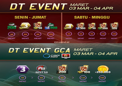 DT Event Fifa Online 3 Indonesia Maret 2016
