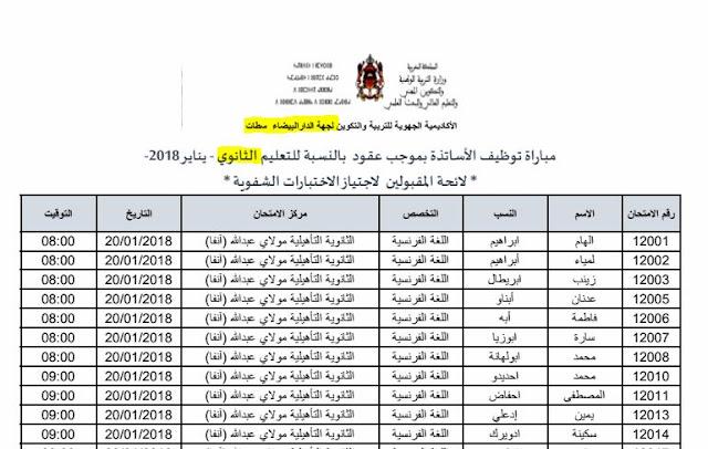 نتائج الاختبارات الكتابية الثانوي مباراة التوظيف بالتعاقد 2018 جهة الدار البيضاء سطات