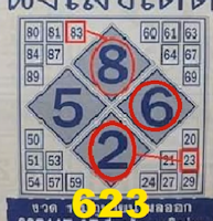 Thai Lottery Result Today For 16-01-2019 | January Result