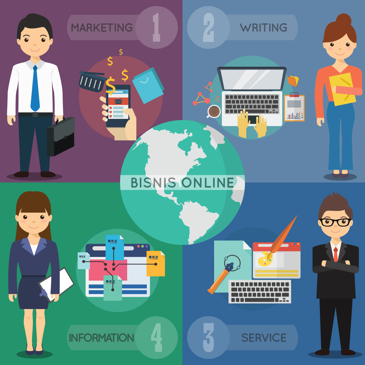 4 Kategori Bisnis Online yang Perlu Anda Ketahui - Clever ...