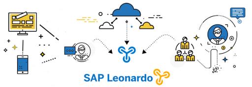 SAP Leonardo y las finanzas - Consultoria-SAP.com