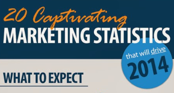 20 Captivating Marketing Statistics For 2014 [Infographic]