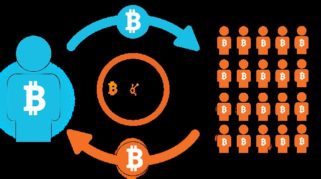 bitconnect-la-gi [STOP] BitConnect là gì ? Đầu tư cùng BitConnect