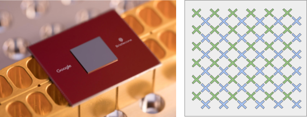 Google previews the world's powerful Quantum processor by far called Bristlecone