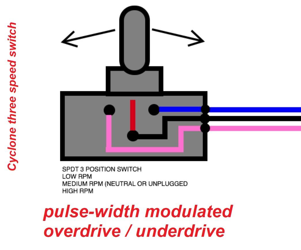 three speed overdrive torque ripple?? [cyclone 3000]