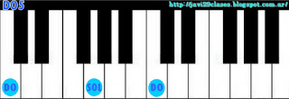 imagen acordes de piano  5tas do5