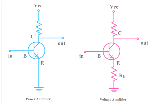 Difference Between Power Amplifier and Voltage Amplifier