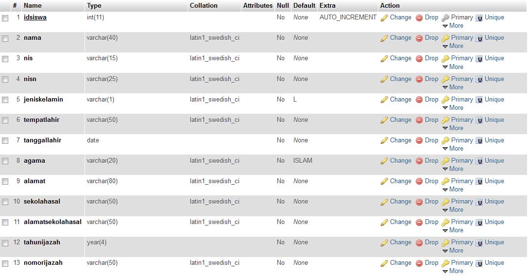 Tutorial Vb.Net : Menampilkan data dari Database MySql ke