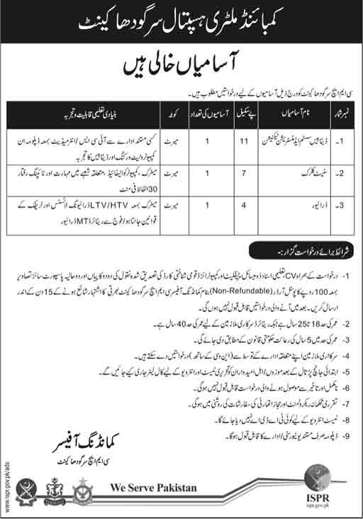Jobs In CMH Sargodha Cantt March 2018