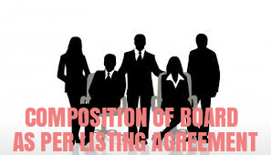 Composition-of-board-as-per-listing-agreement