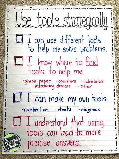 math practice standards anchor charts