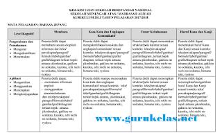 Kisi-kisi USBN SMA MA Kurikulum 2013 Bahasa Jepang Tahun Ajaran 2017-2018