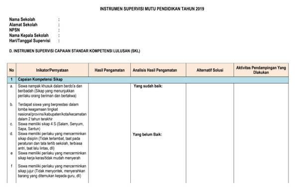 Form D tentang Instrumen Supervisi Capaian Standar Kompetensi Lulusan (SKL)