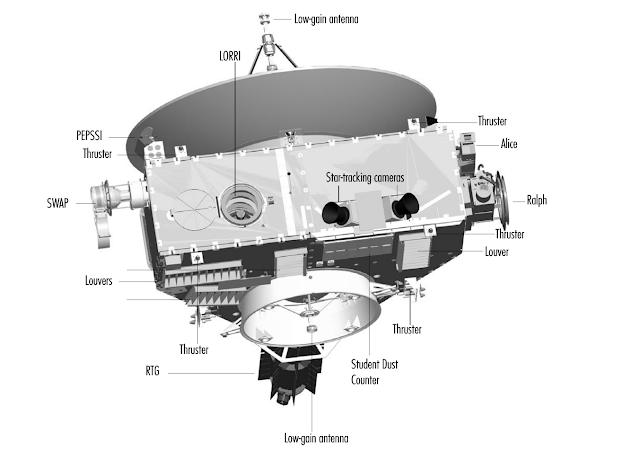 חללית New Horizons מקור: נאסא