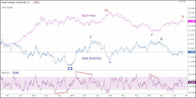 dxy-gold-d-231118z.png