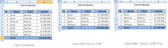 SUBTOTAL dalam Excel