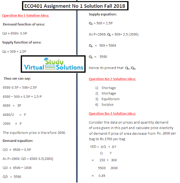 ECO401 Assignment No 1 Solution Sample Preview fall 2018