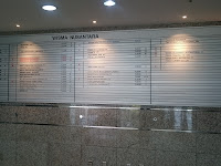 Daftar Perusahaan di Wisma Nusantara