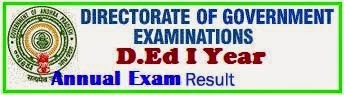 Telangana D.Ed first Year 2014 Results at ded.bsetelangana.org/