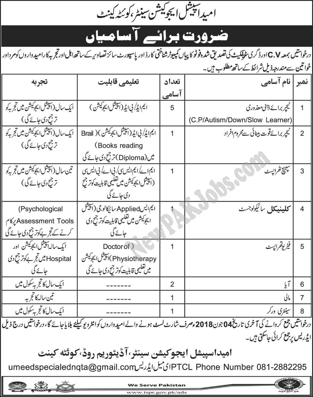Umeed Special Education Center Quetta Latest Jobs