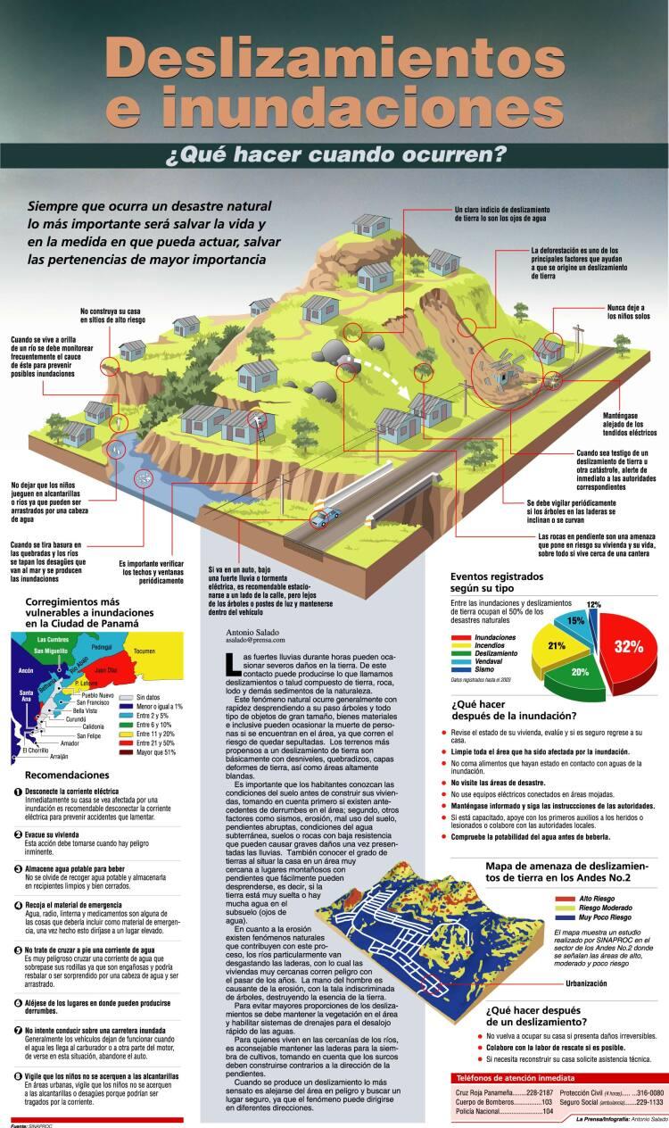 47+ Que Es Una Infografía Ejemplos De Historia Pics