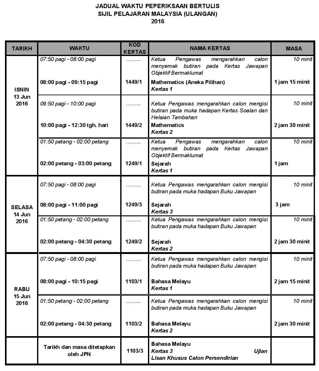 tarikh Peperiksaan SPMU Ulangan 2016