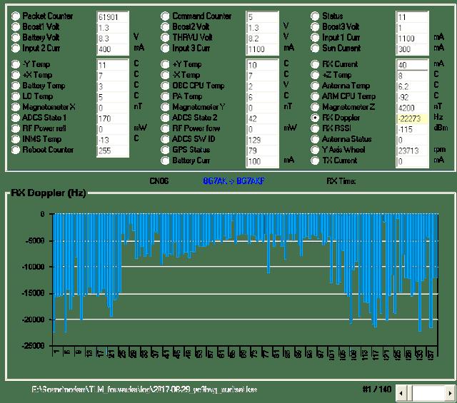 NUDTsat  9k6 BPSK Telemetry