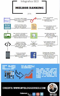 Infographic-seo-ranking-2016