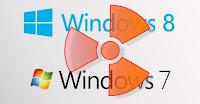 Windows 7 и 8 следит за пользователями