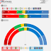NORWAY <br/>Kantar TNS poll | January 2018