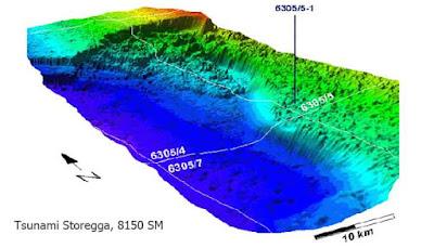 Tsunami Storegga