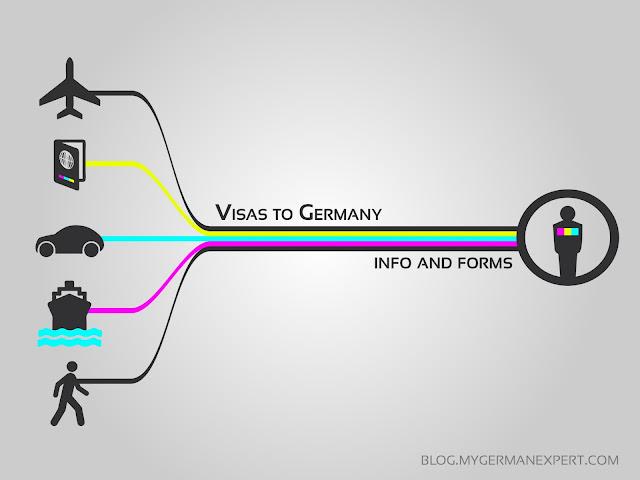 Visa-for-Germany