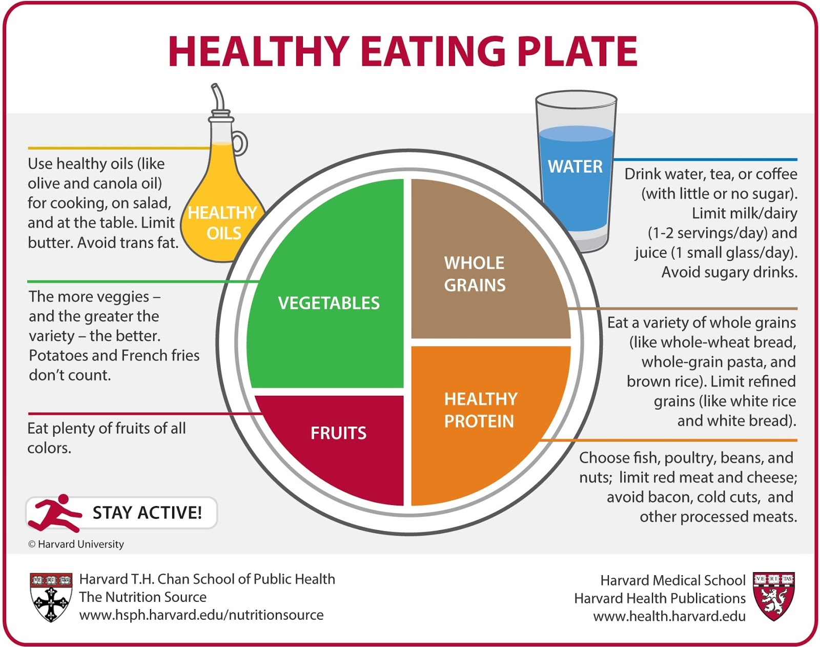 Menu Makanan Untuk Diet Menurunkan Berat Badan Rendah Kalori Dan