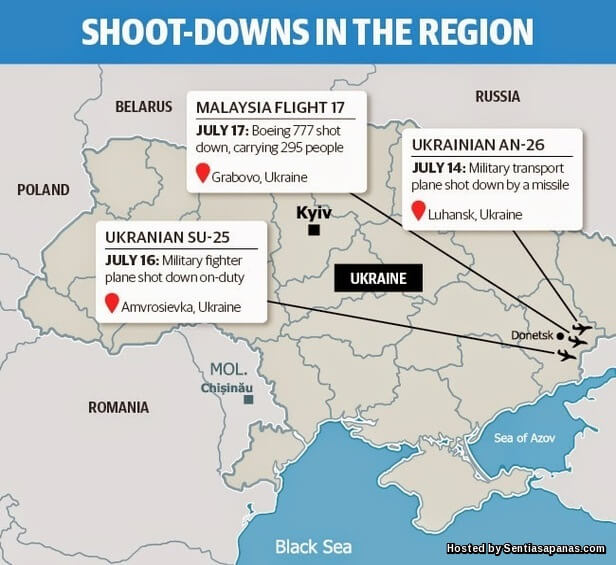 MH17 Shoot down