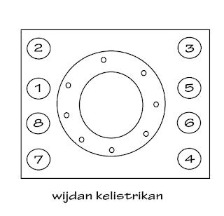 Cara mengetahui Fungsi  dari setiap kontak hubung pada komponen Kelistrikan