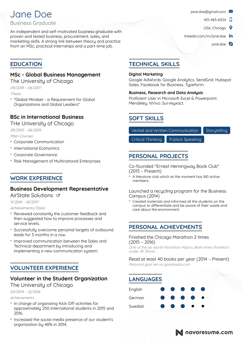 Resume for phd students